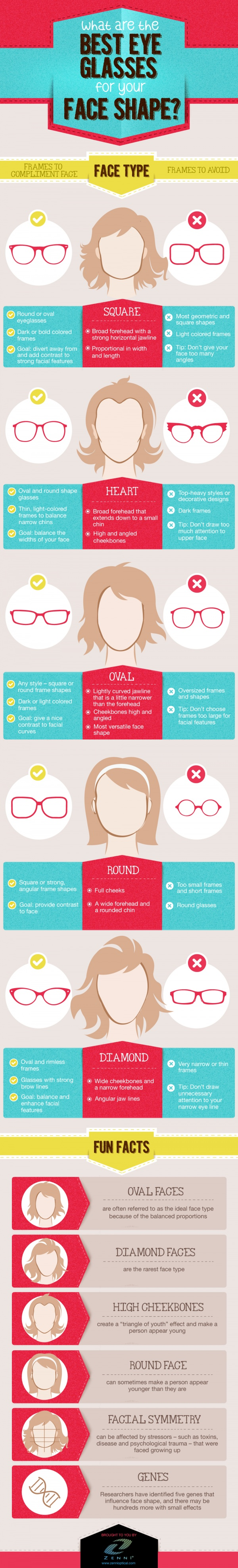 frames infographic rev Infographic: Best Eyewear Choices For Your Face Shape